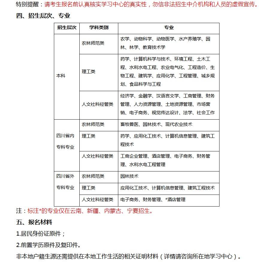 四川农业大学网教高等教育2020年春季招生信息